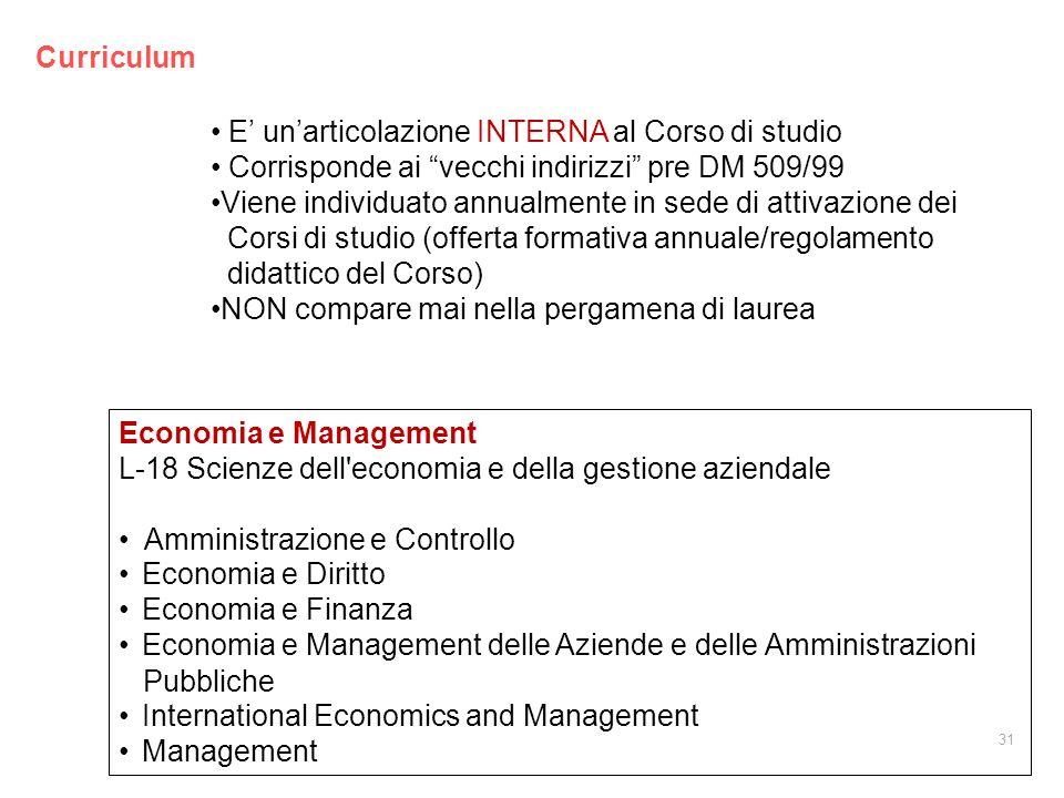 Curriculum E' un'articolazione INTERNA al Corso di studio. Corrisponde ai vecchi indirizzi pre DM 509/99.
