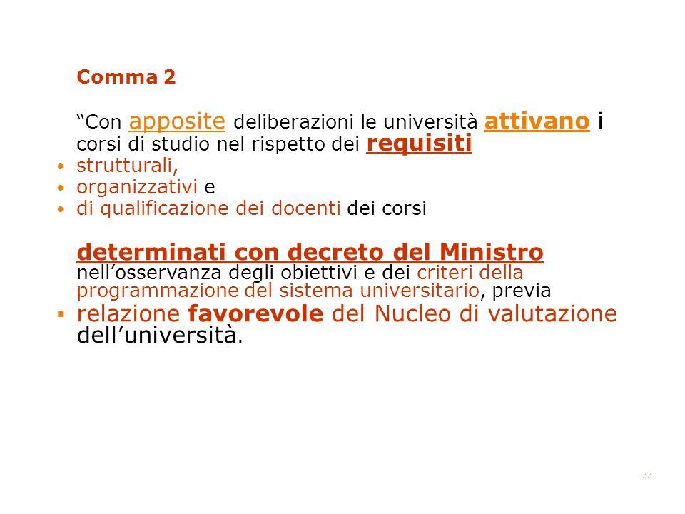 relazione favorevole del Nucleo di valutazione dell'università.