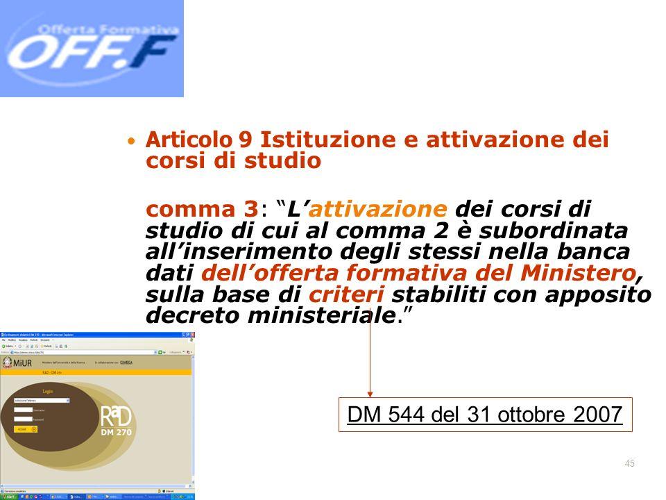 Articolo 9 Istituzione e attivazione dei corsi di studio