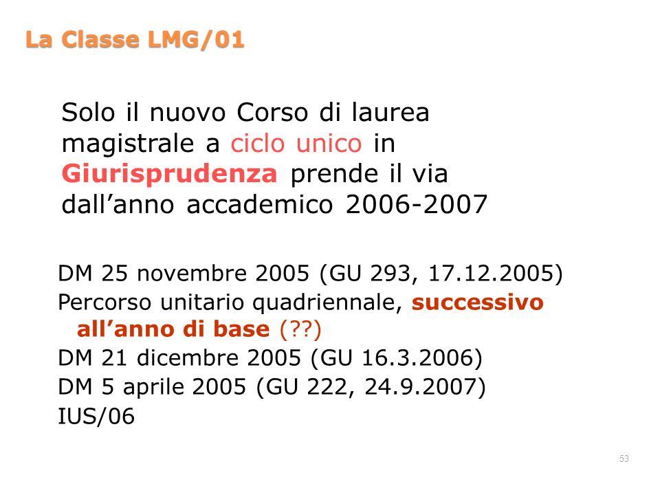 La Classe LMG/01 Solo il nuovo Corso di laurea magistrale a ciclo unico in Giurisprudenza prende il via dall'anno accademico 2006-2007.