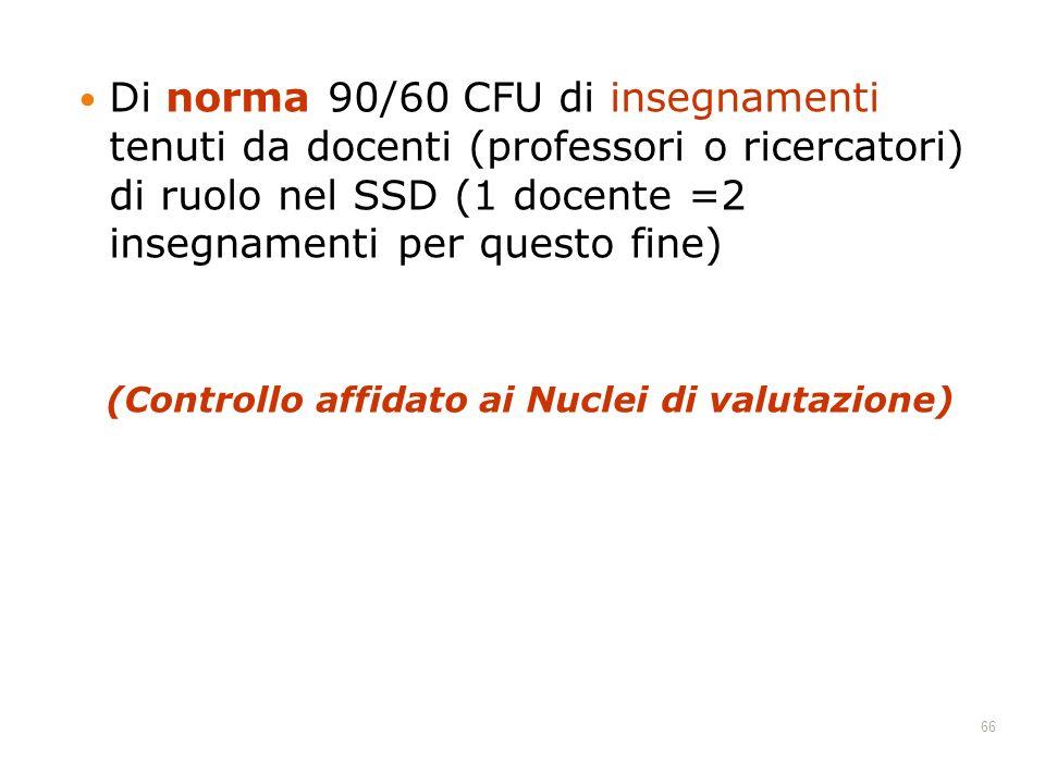 (Controllo affidato ai Nuclei di valutazione)