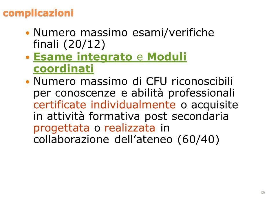 Numero massimo esami/verifiche finali (20/12)