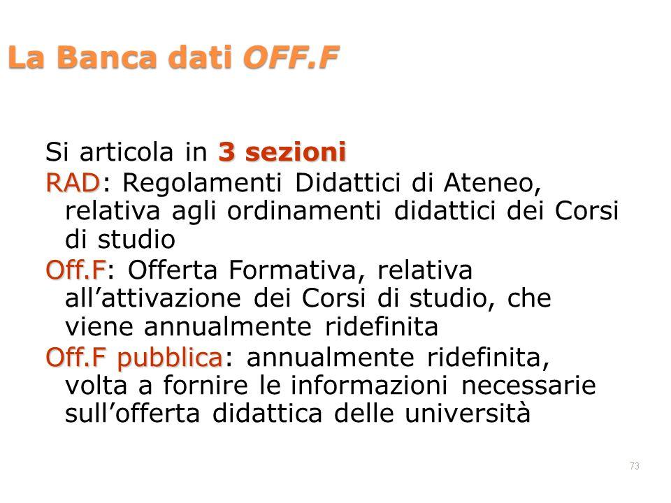 La Banca dati OFF.F Si articola in 3 sezioni
