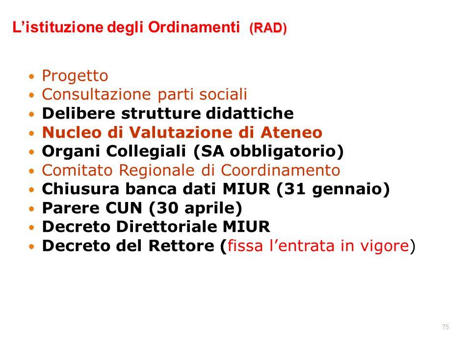 L'istituzione degli Ordinamenti (RAD)