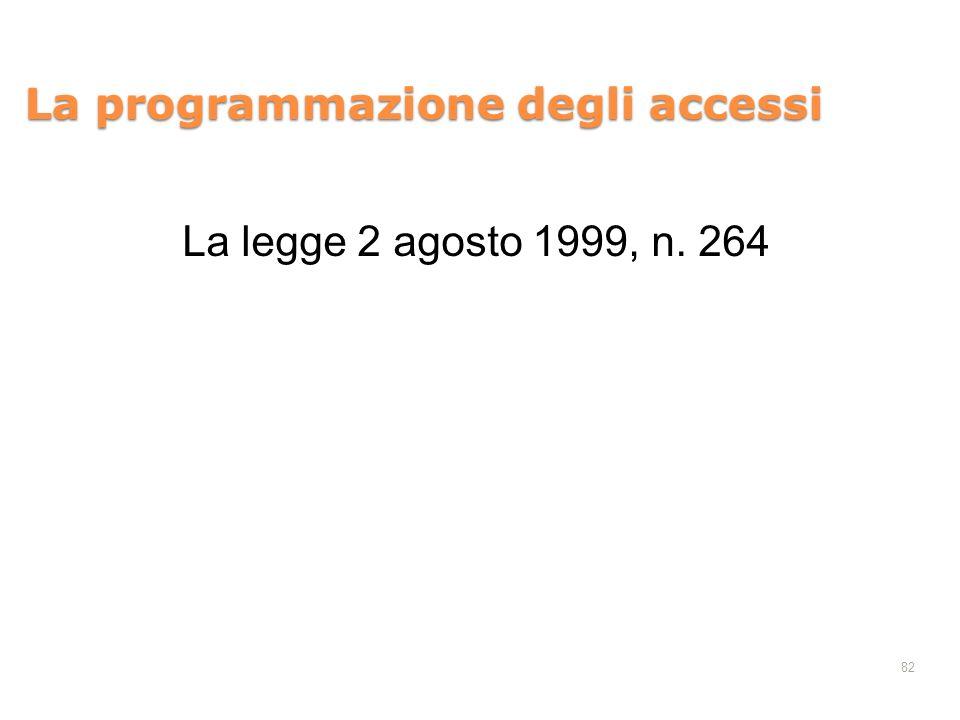 La programmazione degli accessi