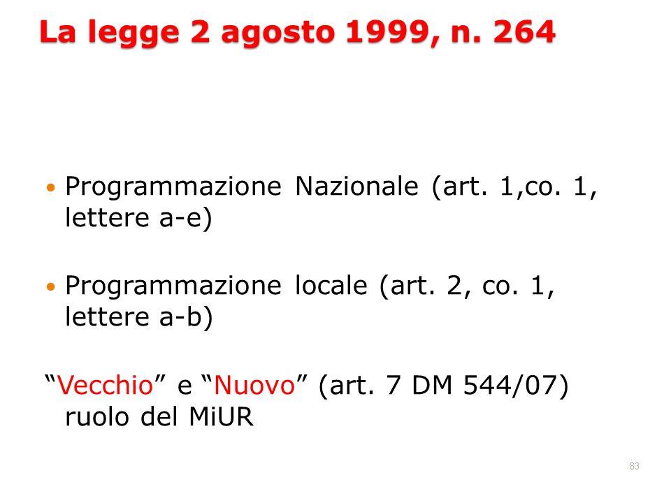 La legge 2 agosto 1999, n. 264 Programmazione Nazionale (art. 1,co. 1, lettere a-e) Programmazione locale (art. 2, co. 1, lettere a-b)