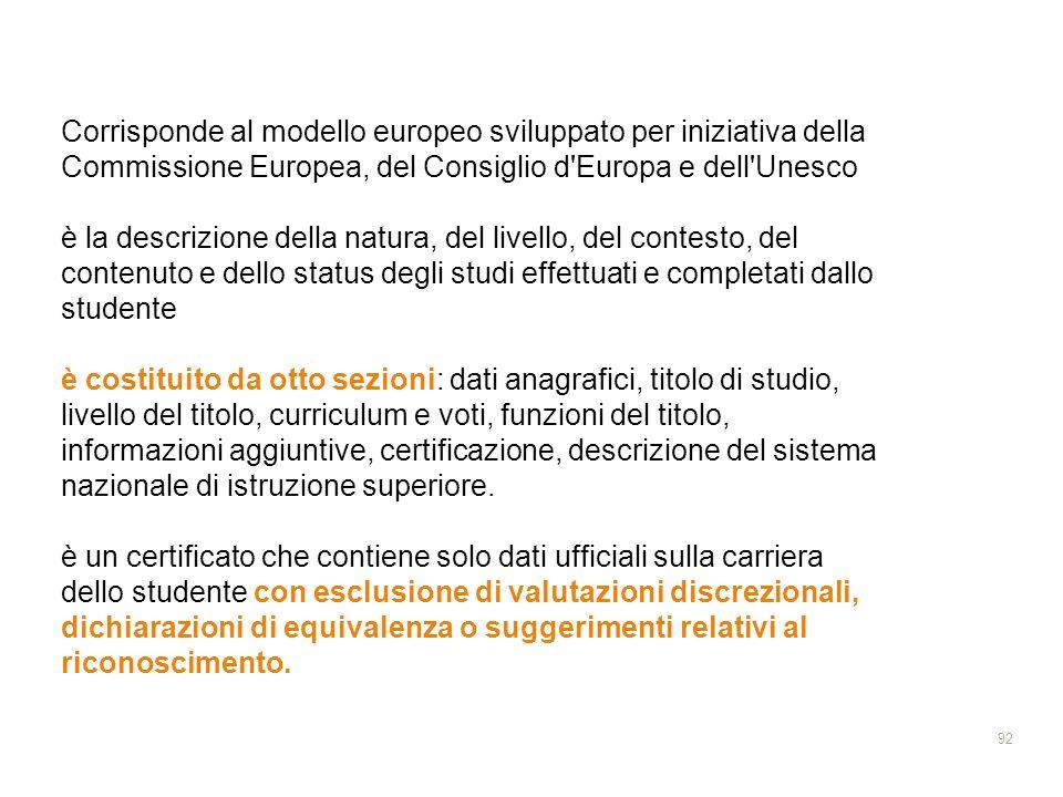 Corrisponde al modello europeo sviluppato per iniziativa della Commissione Europea, del Consiglio d Europa e dell Unesco