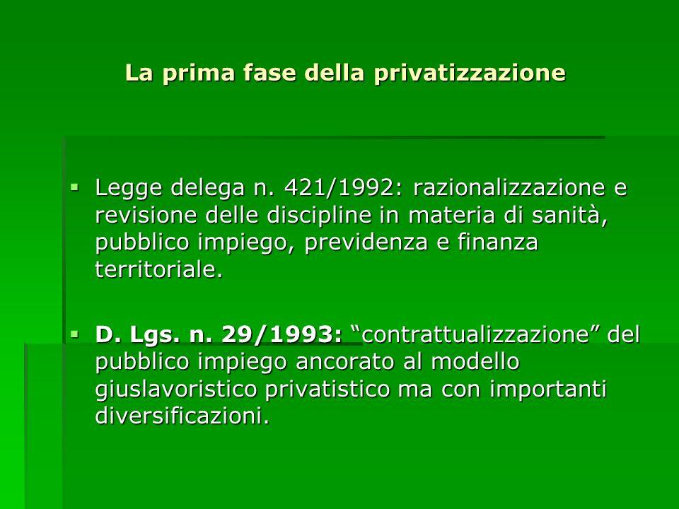 La prima fase della privatizzazione
