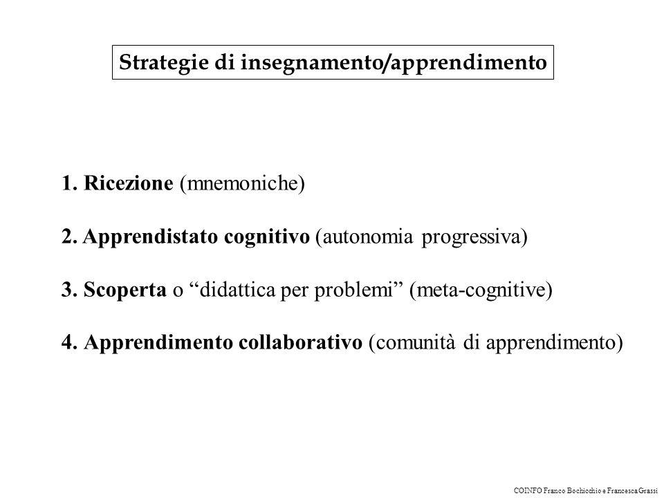 Strategie di insegnamento/apprendimento