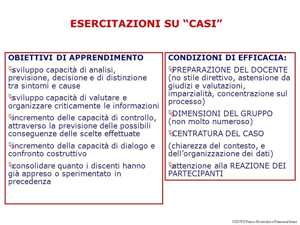 ESERCITAZIONI SU CASI