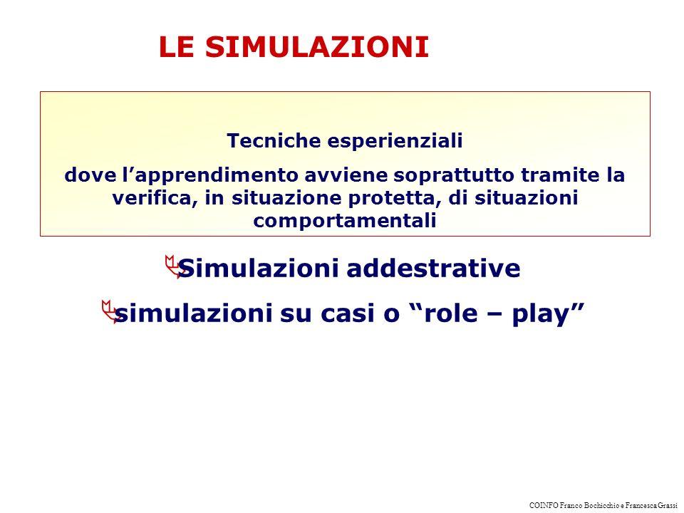 LE SIMULAZIONI Simulazioni addestrative