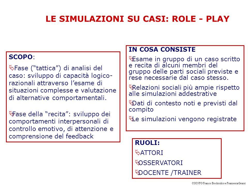 LE SIMULAZIONI SU CASI: ROLE - PLAY