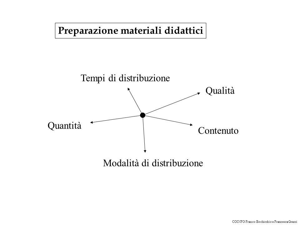 Preparazione materiali didattici
