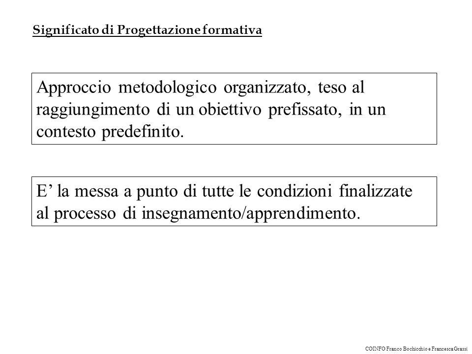 Significato di Progettazione formativa