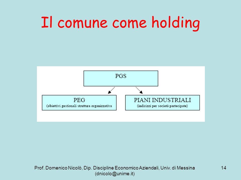 Il comune come holding Prof. Domenico Nicolò, Dip.