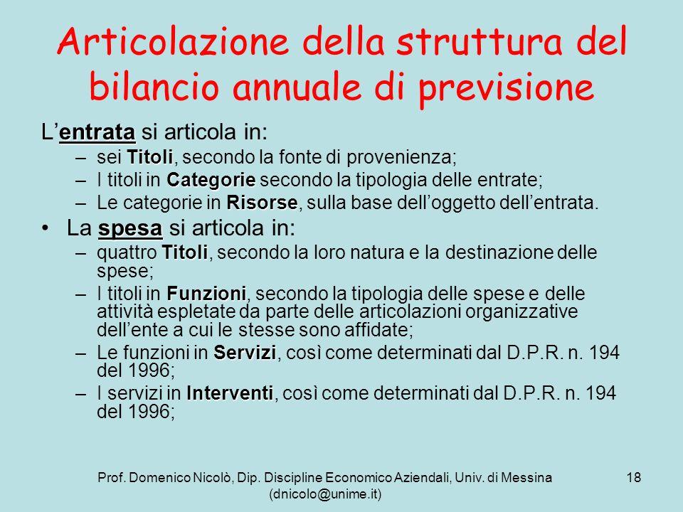 Articolazione della struttura del bilancio annuale di previsione