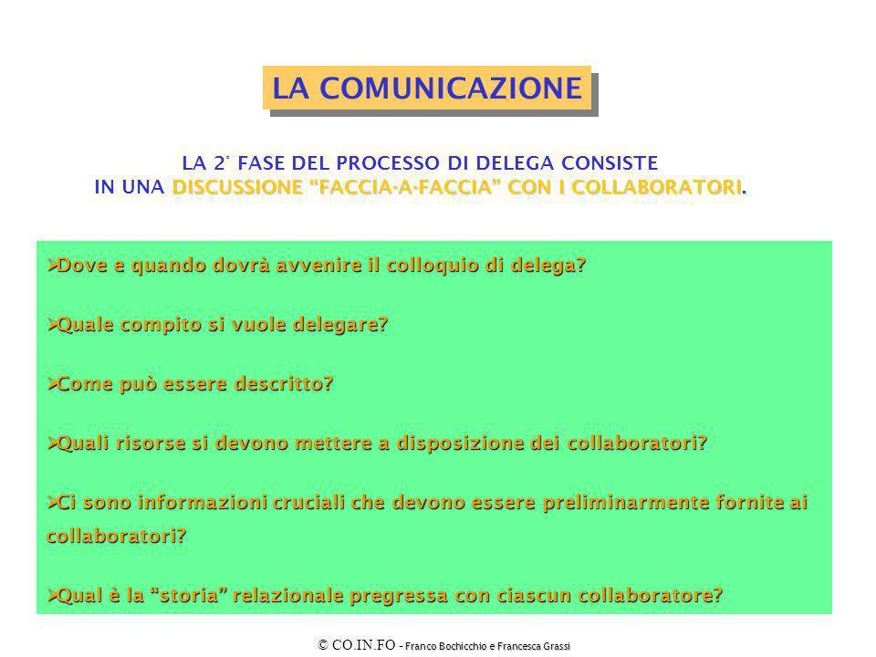 LA COMUNICAZIONE LA 2° FASE DEL PROCESSO DI DELEGA CONSISTE