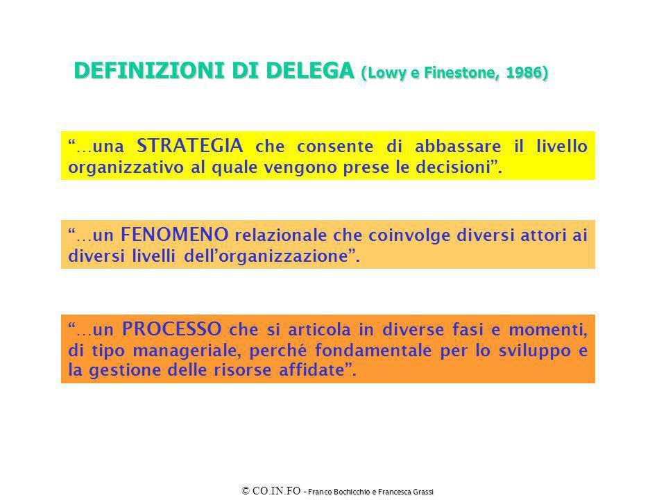 DEFINIZIONI DI DELEGA (Lowy e Finestone, 1986)