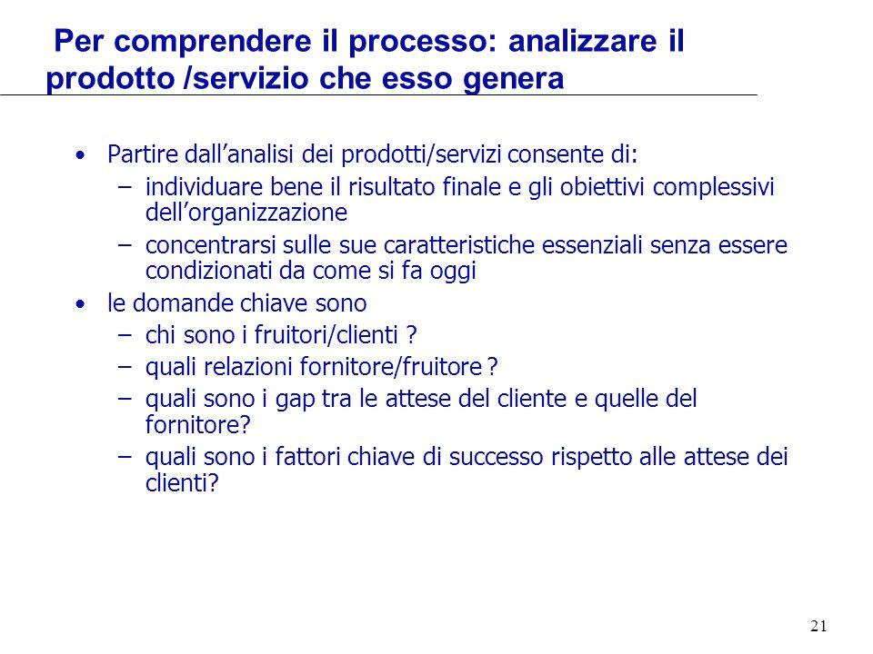 Per comprendere il processo: analizzare il prodotto /servizio che esso genera