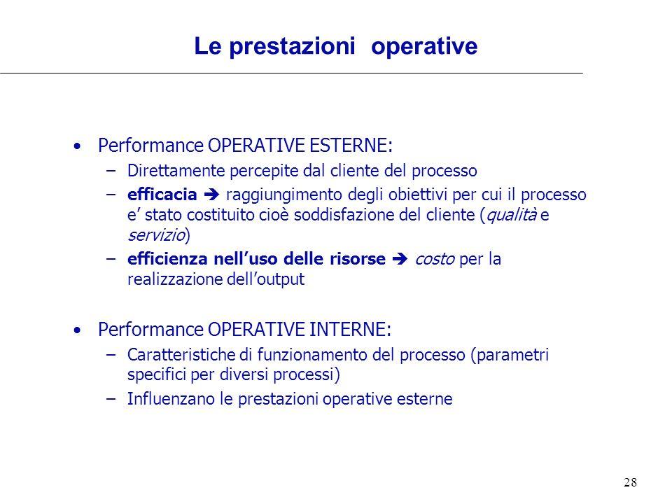 Le prestazioni operative
