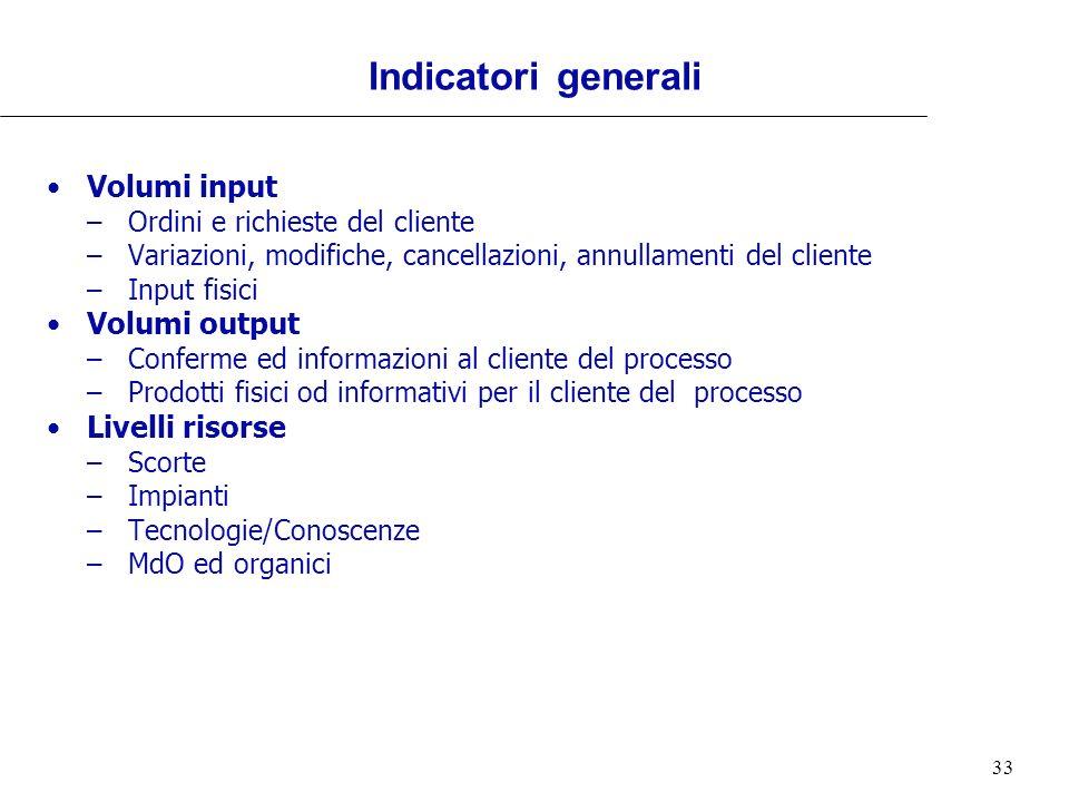 Indicatori generali Volumi input Volumi output Livelli risorse
