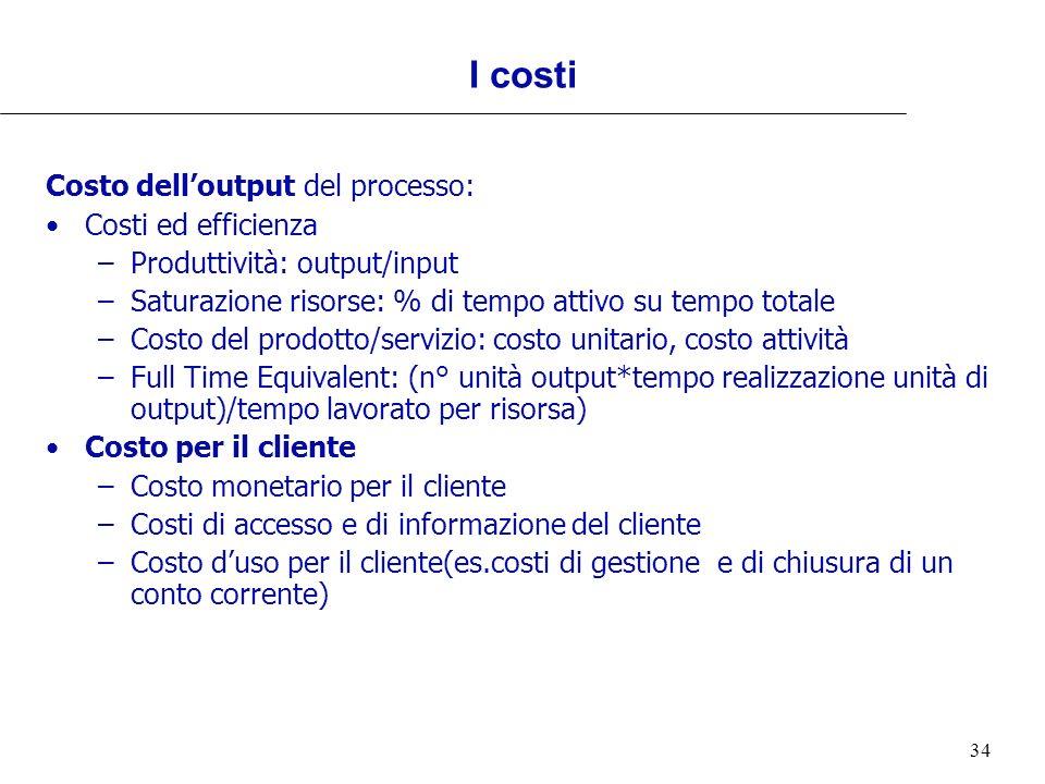 I costi Costo dell'output del processo: Costi ed efficienza