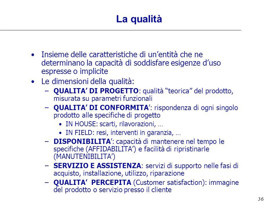 La qualitàInsieme delle caratteristiche di un'entità che ne determinano la capacità di soddisfare esigenze d'uso espresse o implicite.