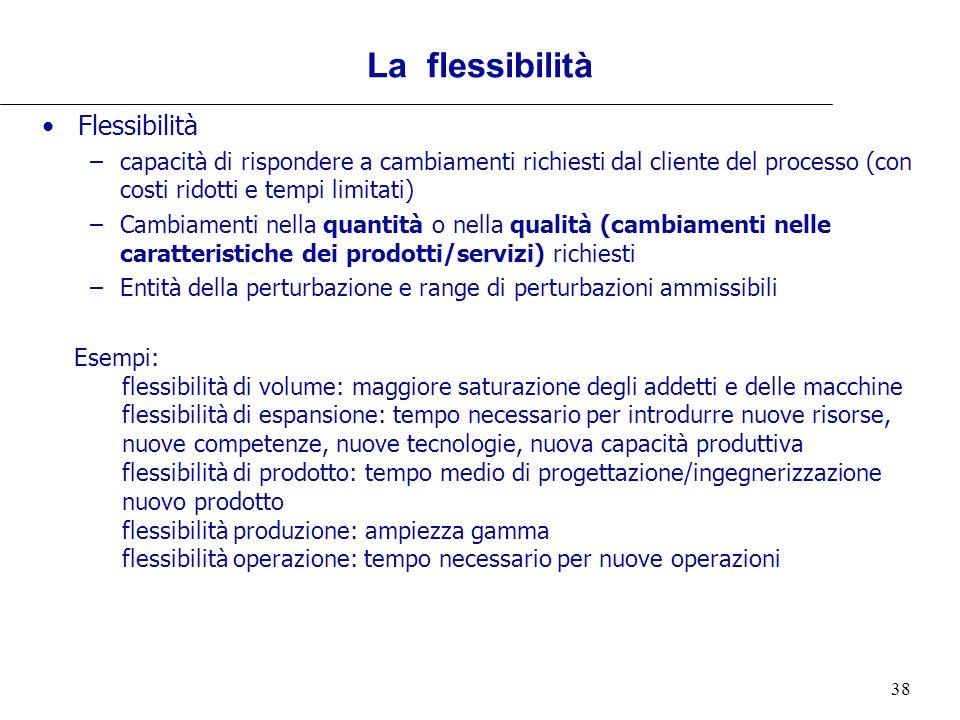 La flessibilità Flessibilità