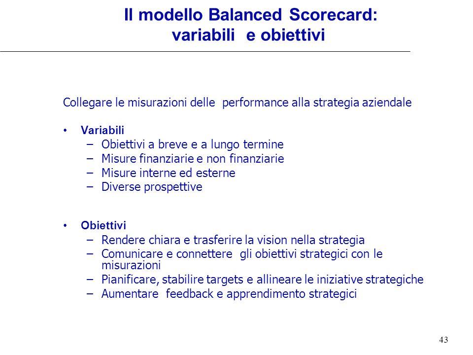 Il modello Balanced Scorecard: variabili e obiettivi
