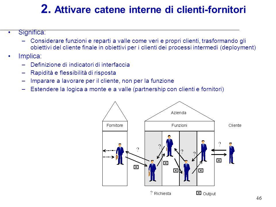 2. Attivare catene interne di clienti-fornitori