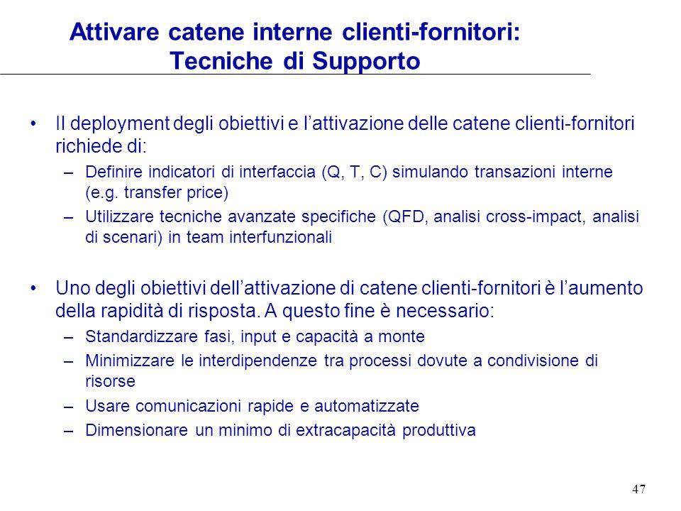 Attivare catene interne clienti-fornitori: Tecniche di Supporto