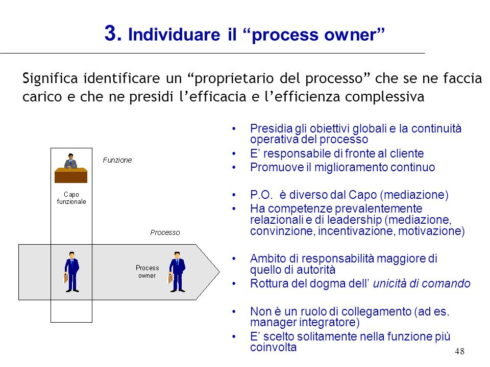 3. Individuare il process owner