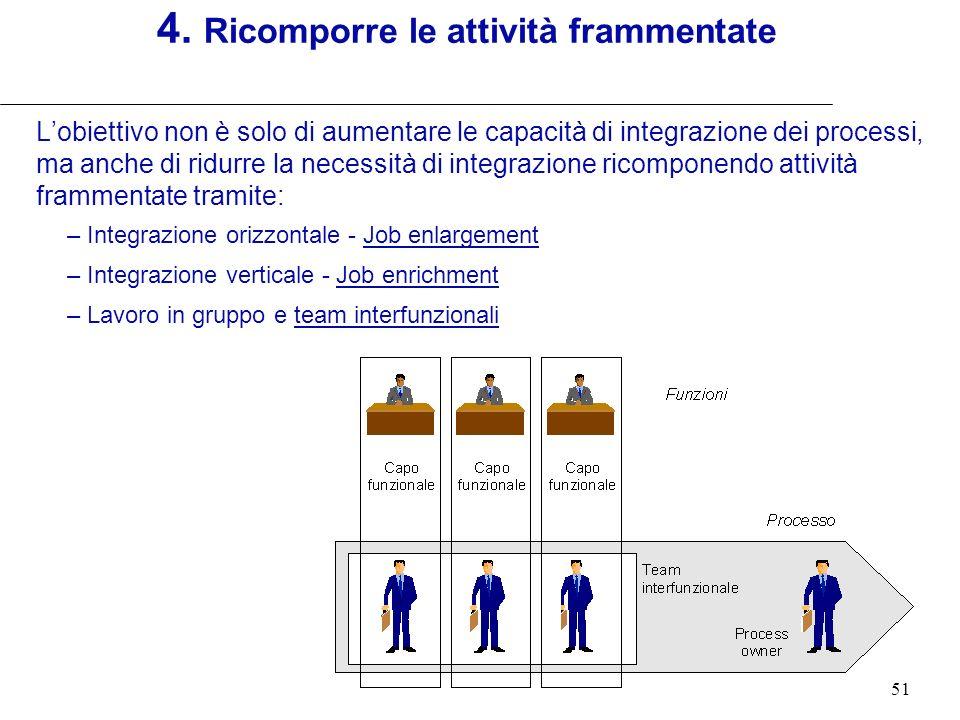4. Ricomporre le attività frammentate