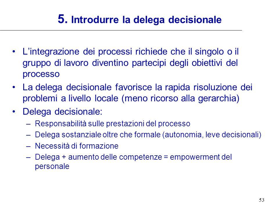 5. Introdurre la delega decisionale