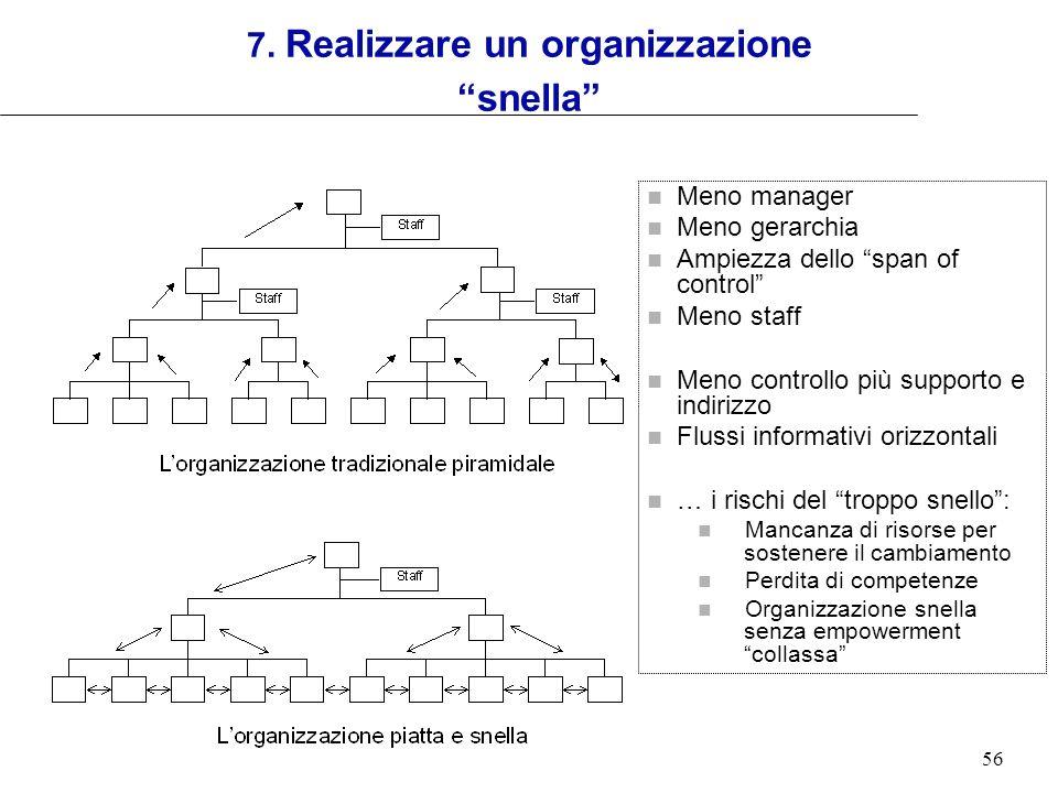 7. Realizzare un organizzazione snella