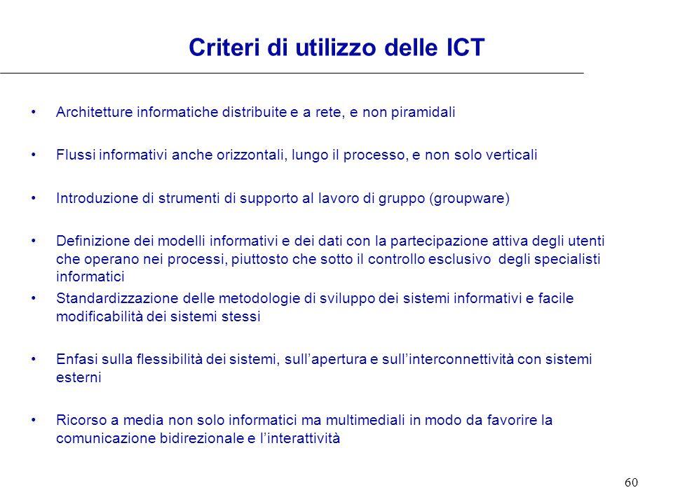 Criteri di utilizzo delle ICT