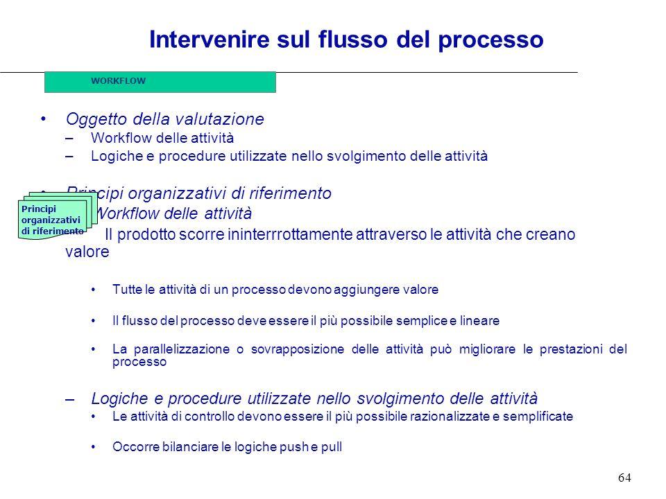 Intervenire sul flusso del processo
