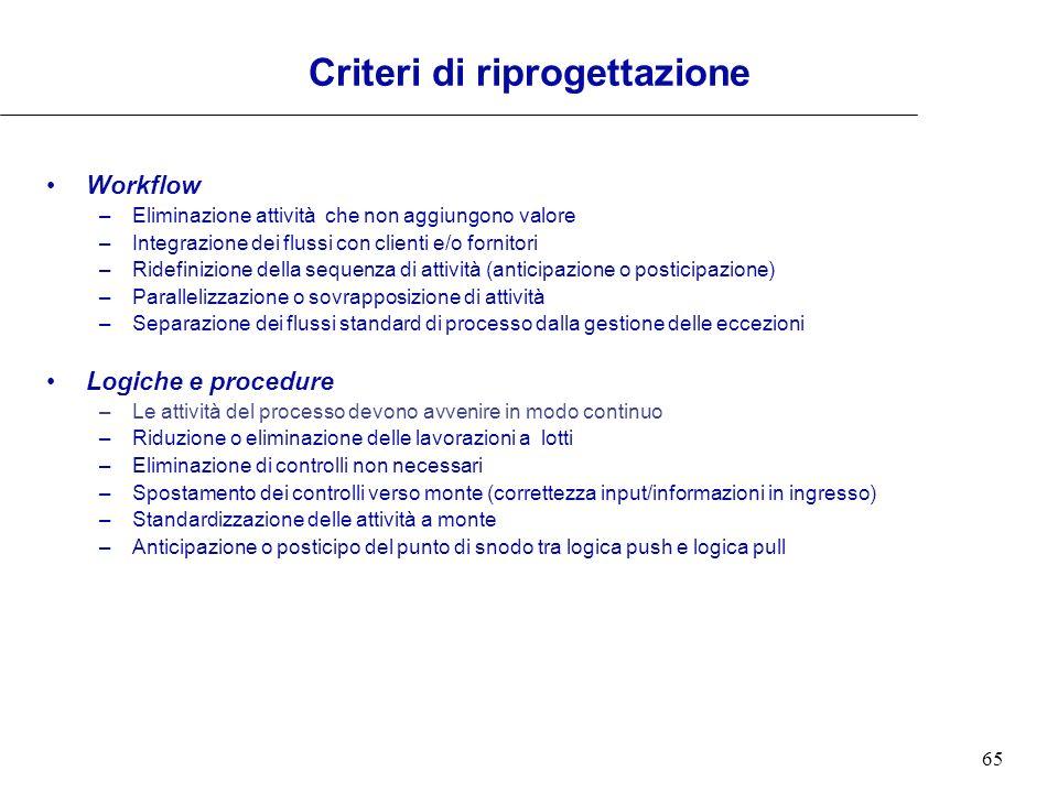 Criteri di riprogettazione