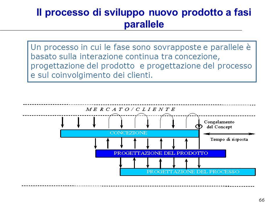 Il processo di sviluppo nuovo prodotto a fasi parallele
