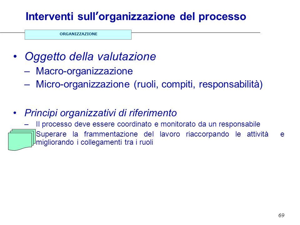 Interventi sull'organizzazione del processo