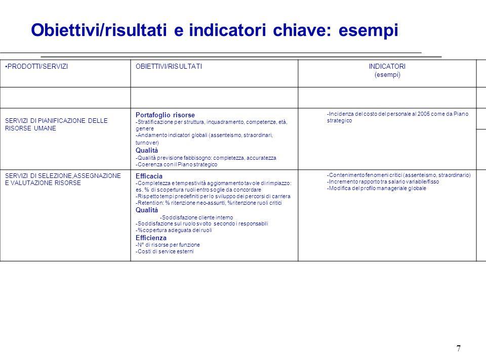 Obiettivi/risultati e indicatori chiave: esempi