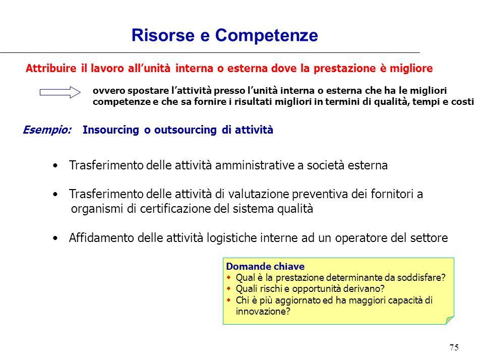 Risorse e Competenze Attribuire il lavoro all'unità interna o esterna dove la prestazione è migliore.
