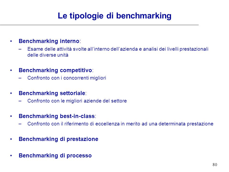 Le tipologie di benchmarking