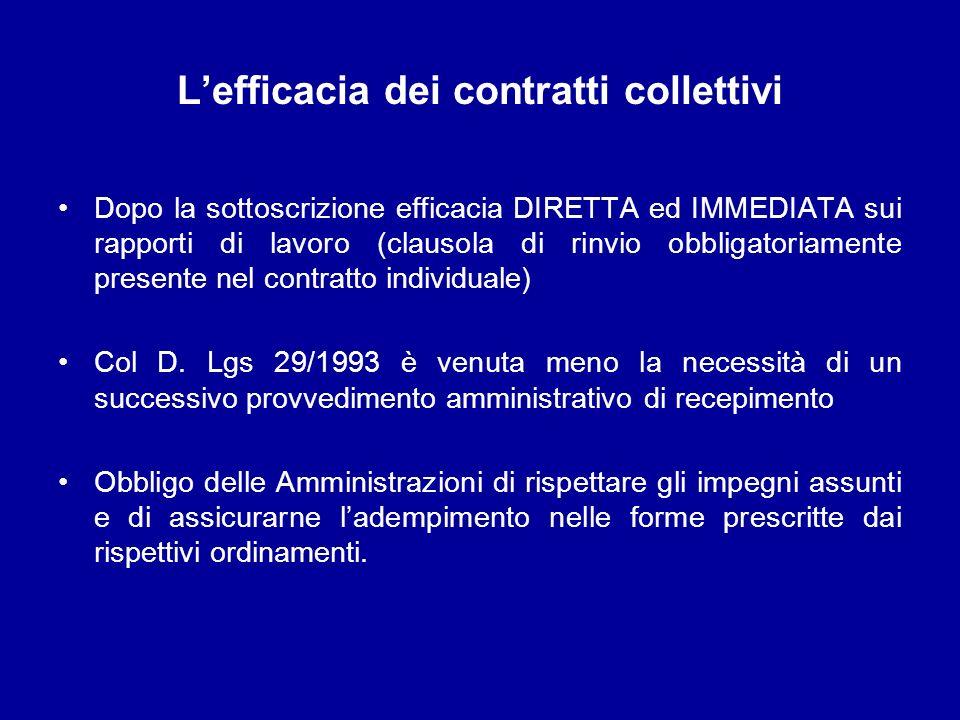 L'efficacia dei contratti collettivi