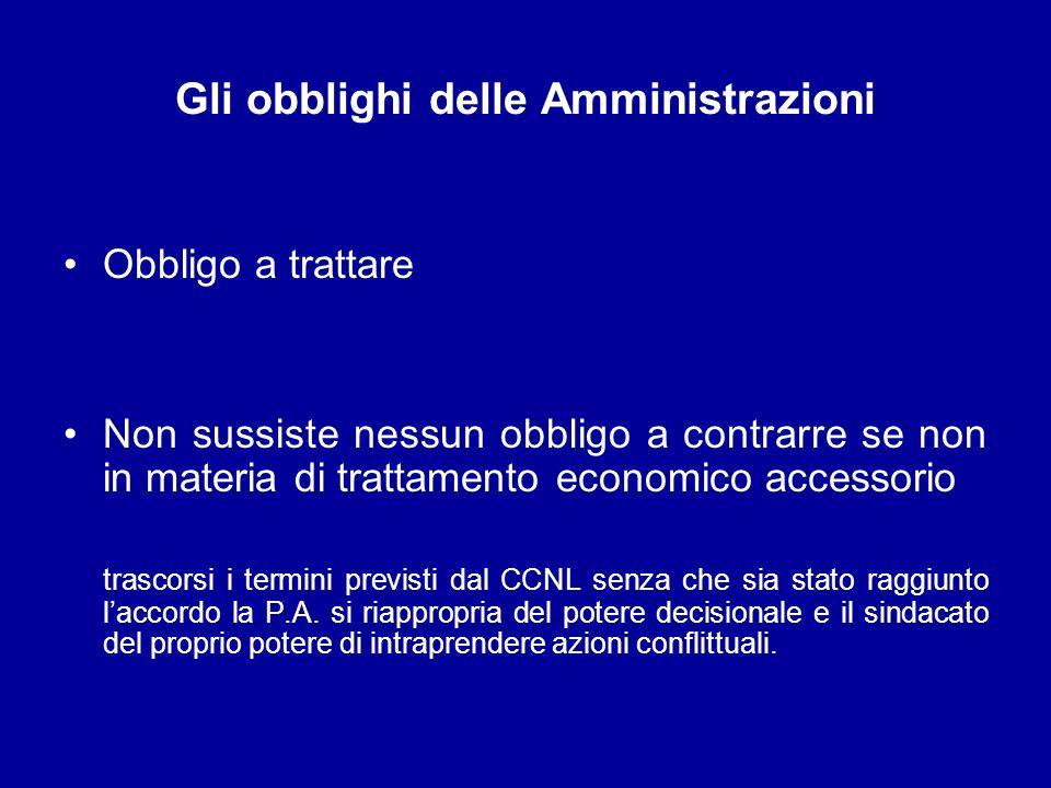 Gli obblighi delle Amministrazioni