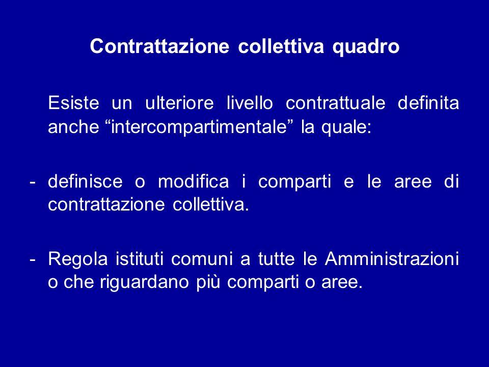 Contrattazione collettiva quadro