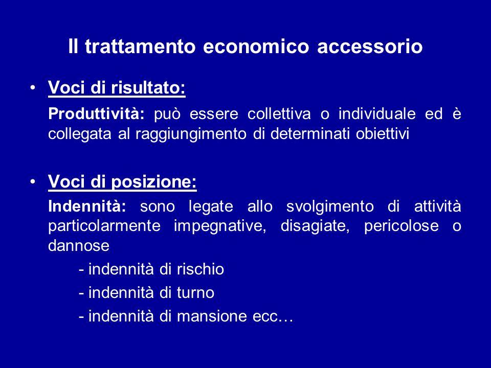 Il trattamento economico accessorio