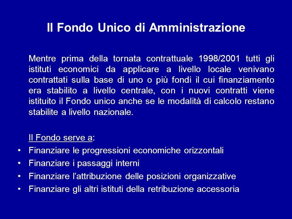 Il Fondo Unico di Amministrazione