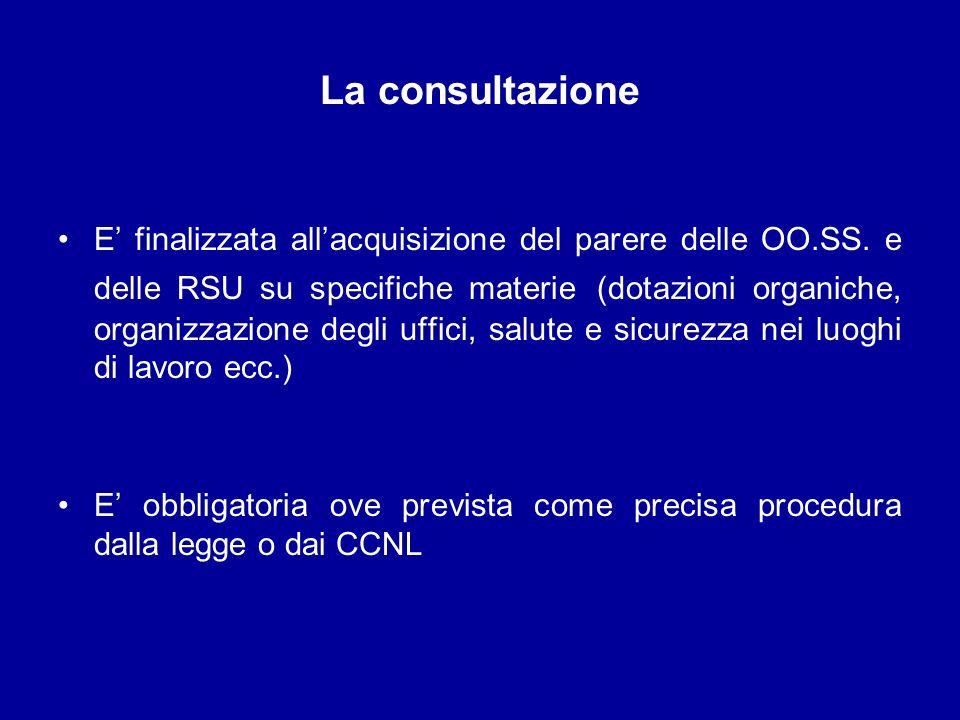 La consultazione