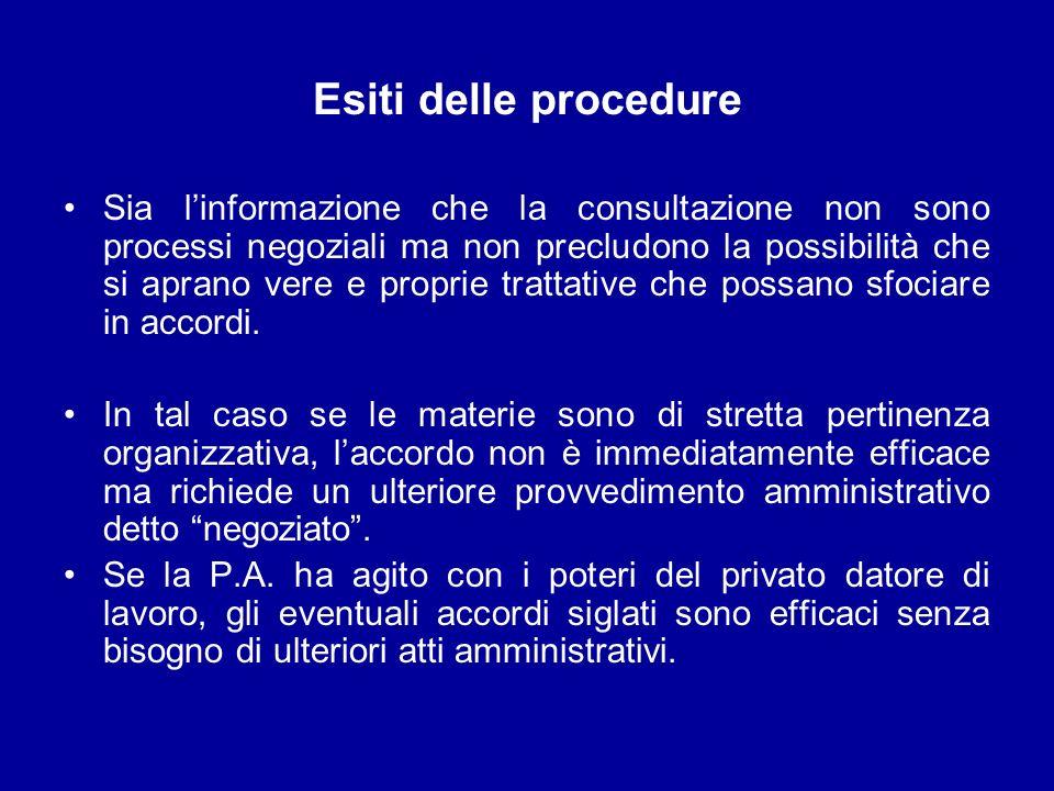 Esiti delle procedure